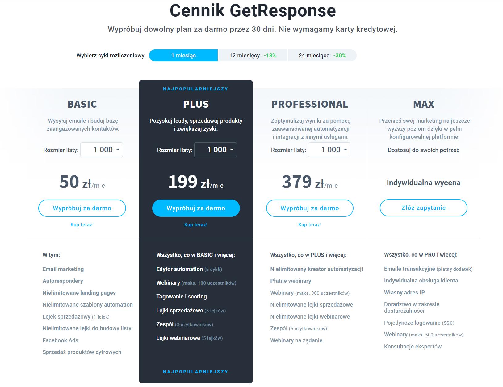 GetResponse cennik