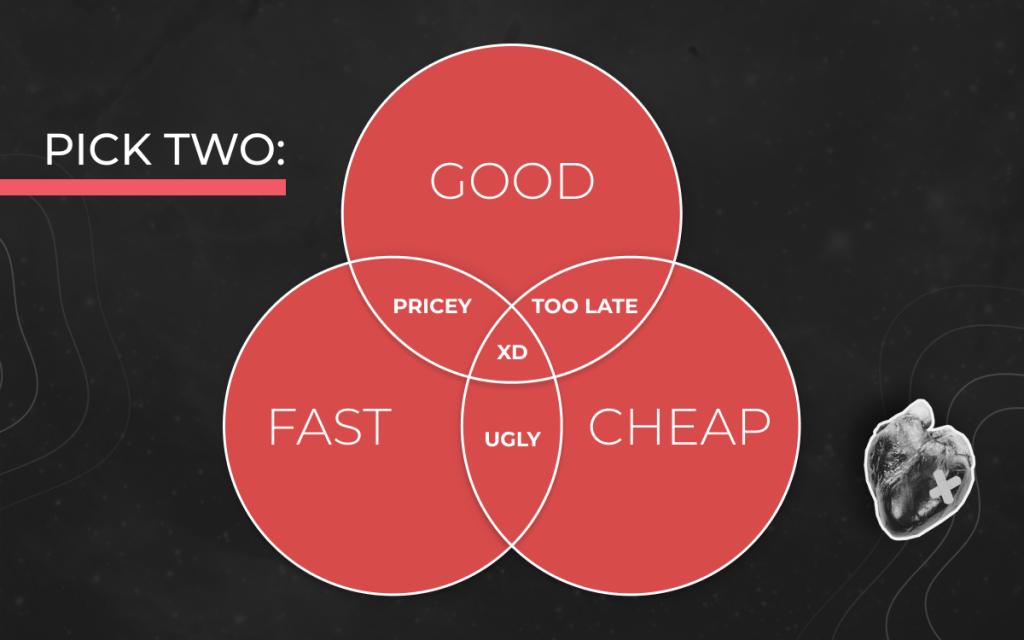 Zasady pracy graphic designera